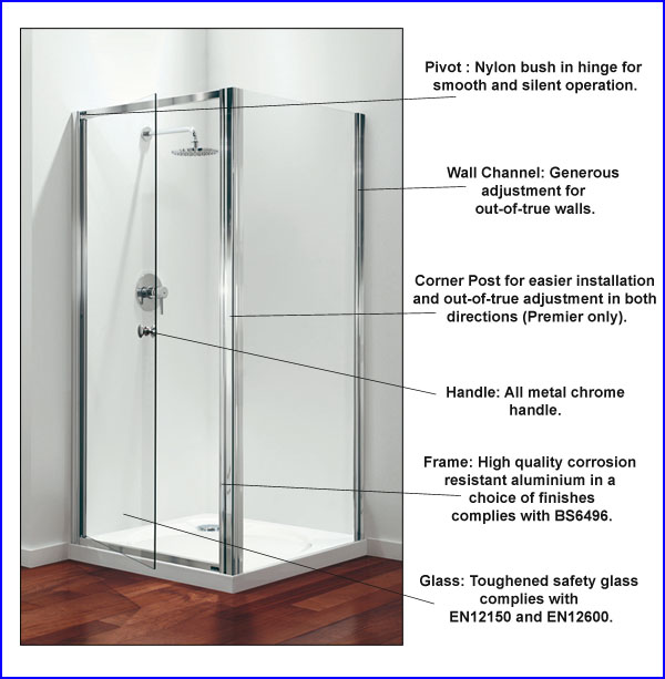 Coram Shower Enclosures. Both Premier and Optima offer quality features.