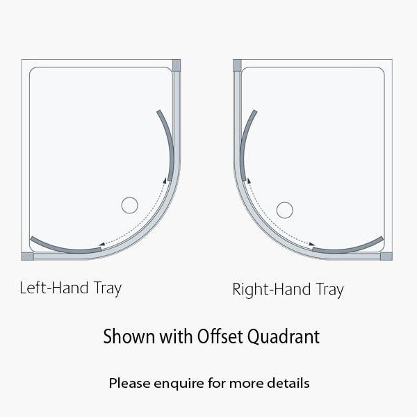 technical information for 1000mm x 800mm Lakes Offsett Quadrant Shower Enclosure